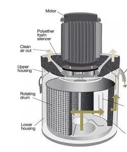 centrifugal seperator